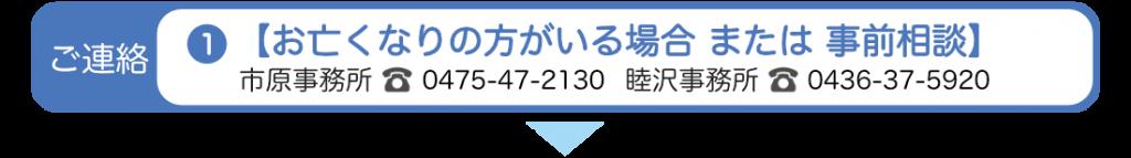ご連絡・①【お亡くなりの方がいる場合または事前相談市原事務所0475-47-2130睦沢事務所0436-37-5920